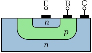 دانلود پاورپوینت ساختار ترانزیستورهای دوقطبی یا پیوندی BJT